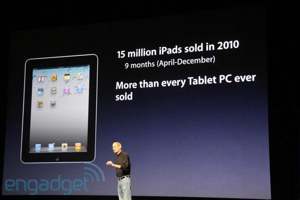 Стив Джобс на сцене
