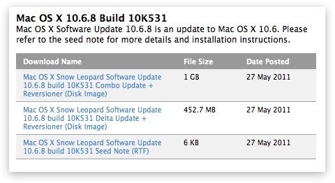 Mac OS X 10.6.8 10k531
