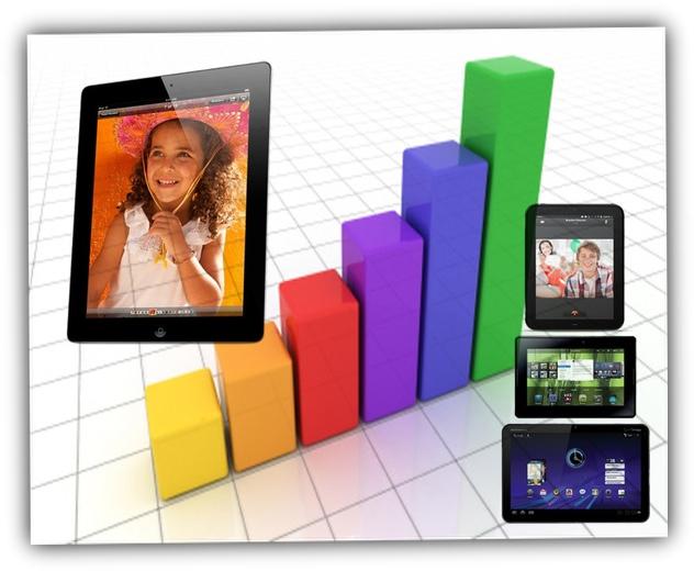 Gartner предсказывает эффективность внедрения планшетов