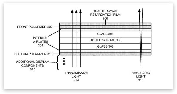 Патент дисплея испускающего свет в круговой поляризации