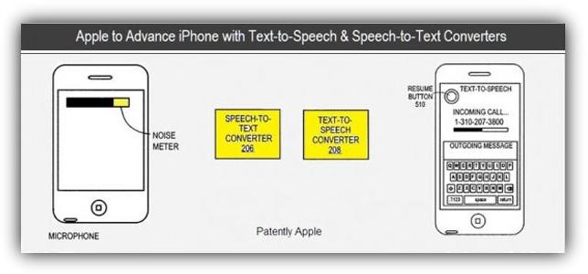 Патент о конвертации текста в речь