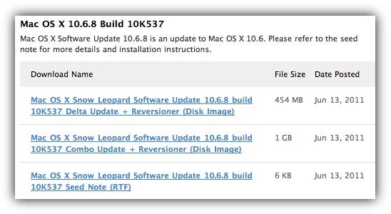 OS X 10.6.8 Build 10K537